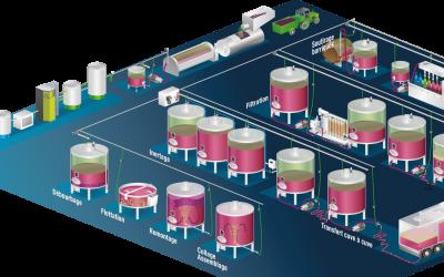 Utiliser l'azote en œnologie